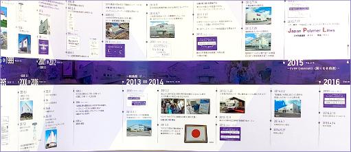 History of Daisei W&T